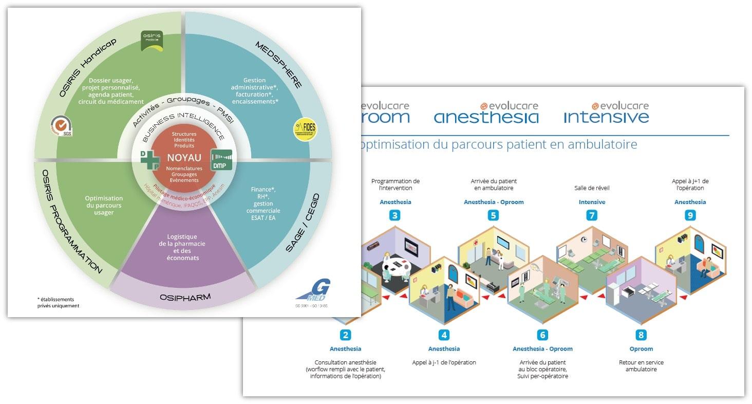 Schémas et infographies pour Web, brochures, PPT...