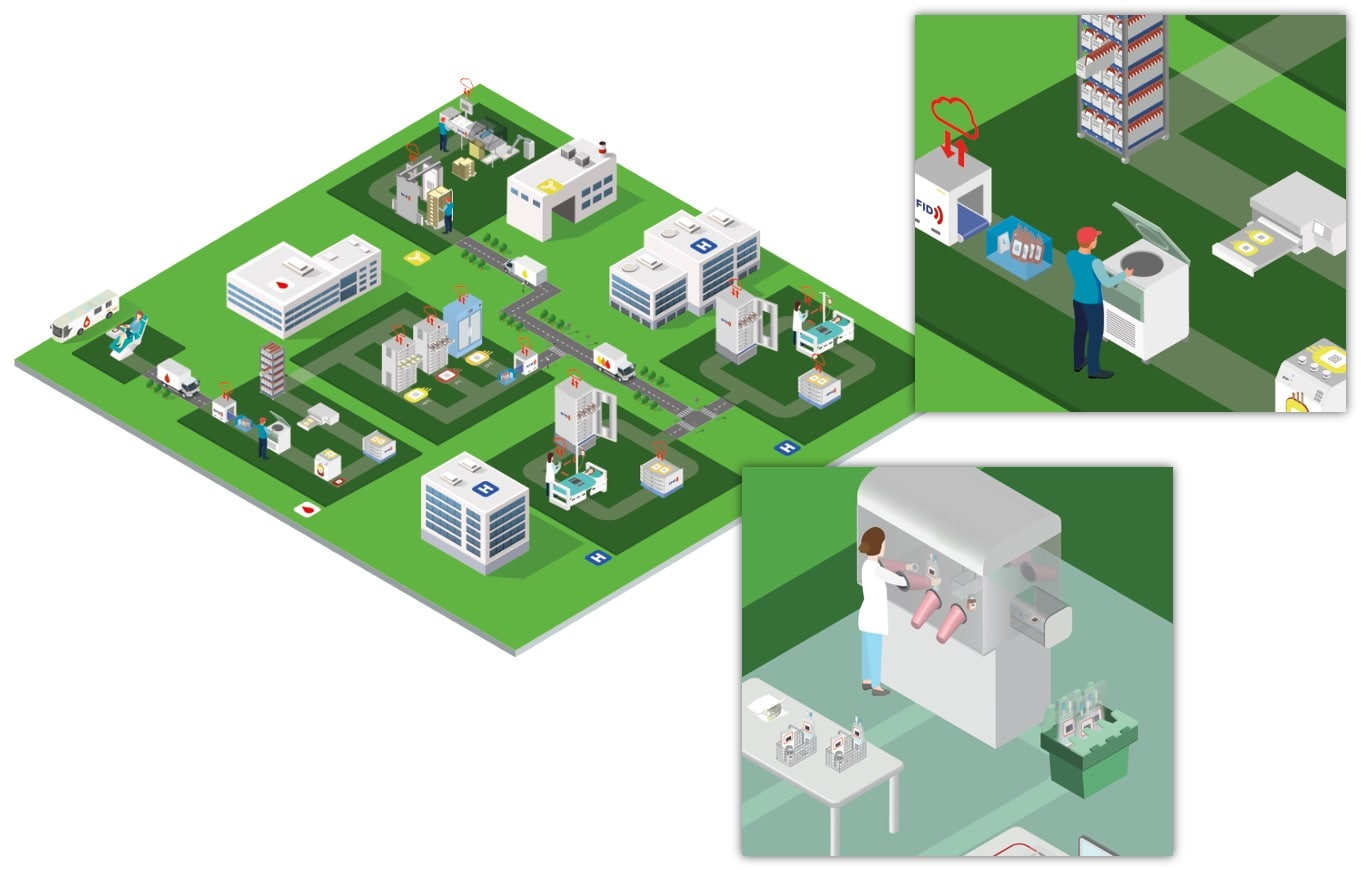 Modélisation 3D d'équipements et schémas 3D
