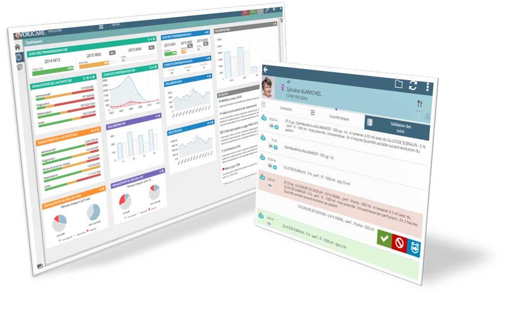 Concevoir une interface logicielle cohérente