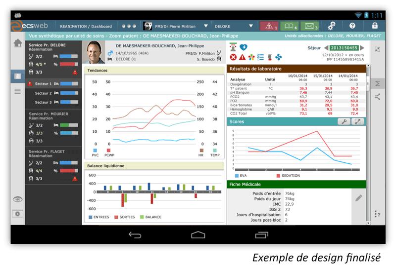 Ergonomie mobile IOS IPhone Android